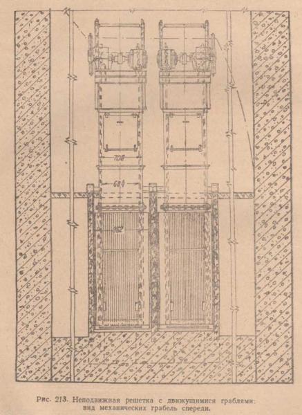Неподвижная решетка с движущимися граблями: вид механических грабель спереди.