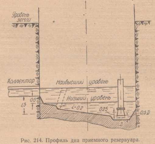 Профиль дна приемного резервуар